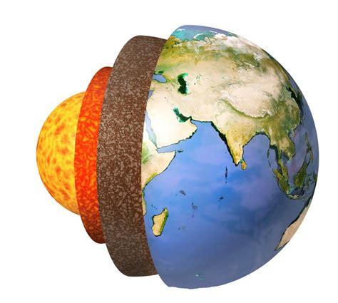 estructura  composicion de la tierra modelos geodinamico