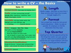 32 cv writing tips for 2018 cv template With how to write a cv