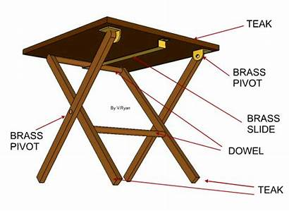 Analysis Picnic Folding Typical Tells Technologystudent