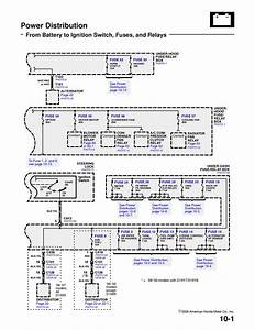 Ignition Switch Wiring Diagram On 1999 Honda Civic