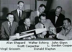 U.S. Staffed Space Flight Programs