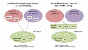 3gpp Network Sharing Enhancements For Lte