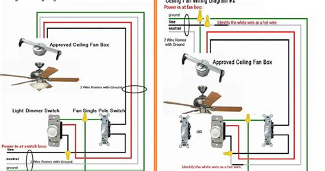 wiring a ceiling fan with 4 wires electrical engineering world ceiling fan wiring diagram