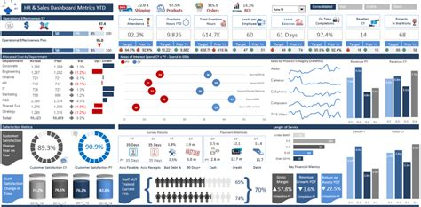 excel dashboards examples   templates excel