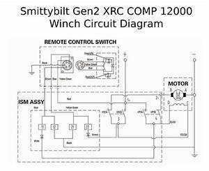Complete Specs  Smittybilt Gen2 Xrc Comp 12000 Synthetic Winch 98412 Roundforge