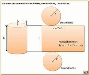 Inhalt Berechnen Zylinder : zylinder geometrie mit formel die mantelfl che und ~ Themetempest.com Abrechnung