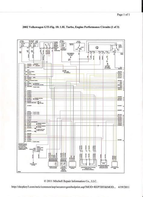 Vwvortex Here Full Wiring Harness Diagram