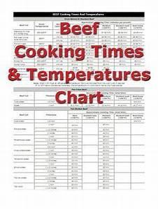 Rib Roast Internal Temperature Chart Beef Roasting Chart Oregonlive Com Roast Beef Cooking