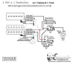 p  humbucker wiring diagram