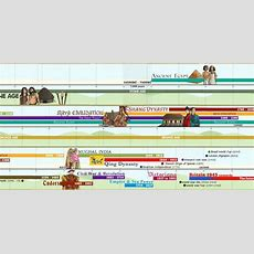 New Curriculum Ks2 British And World History Display Timeline  The Vikings  History Timeline