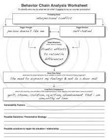 DBT Behavior Chain Worksheet