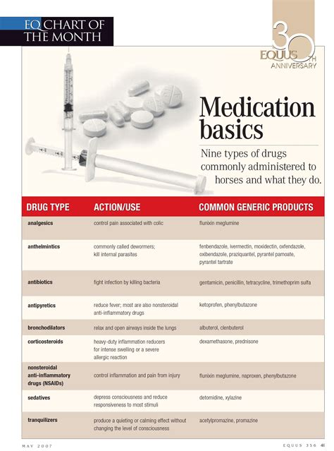 Download This Handy List Of The Nine Types Of Drugs
