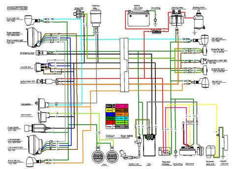 wiring diagram for gy6 scooter engine wiring get free