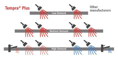 rinnai propane heater troubleshooting girard tankless water heater wiring diagram 43 wiring