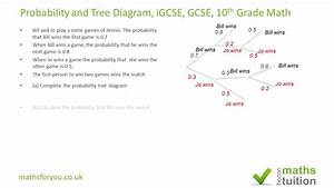 Probability And Tree Diagram  Igcse  Gcse  10th Grade Math
