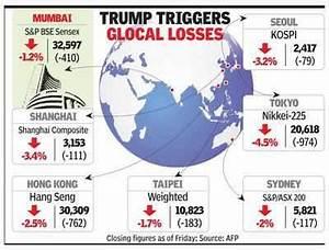 Sensex, Nifty drop to 5-mth lows on US-China trade war ...