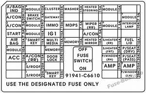Fuse Box Diagram  U0026gt  Kia Sorento  Um  2016