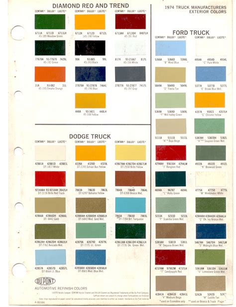 dupont color chart dupont color code chart images
