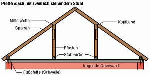 Bezeichnungen Am Dach : dachstuhl konstruktionsformen und tragweise ~ Indierocktalk.com Haus und Dekorationen