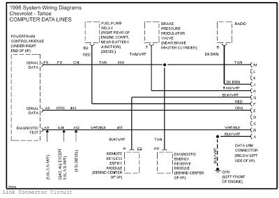 1995 Tahoe Fuse Box Diagram by 1995 System Wiring Diagrams Chevrolet Tahoe Computer Data