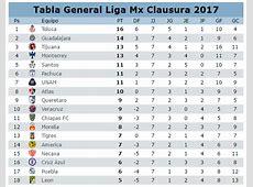 Guia de la jornada 8 del futbol mexicano