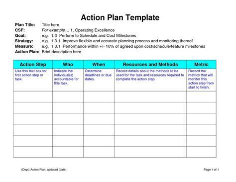 Strategic Planning Template Free Strategic Plan Template Portablegasgrillweber