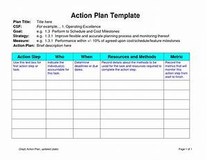 free strategic plan template portablegasgrillwebercom With templates for strategic plans
