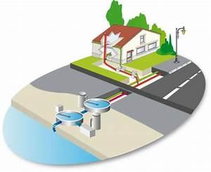Evacuation Eaux Usees Maison Individuelle : avis d 39 enqu te publique pour la gestion des eaux pluviales ~ Dailycaller-alerts.com Idées de Décoration