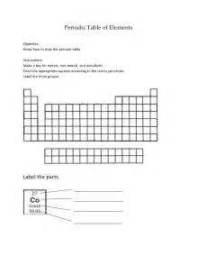 Periodic Trends Practice Worksheet Answers Periodic Table Worksheet