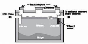 Septic Tank Design Specifications