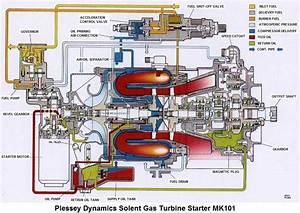 Plessey Solent Mk101 Microturbine Schematic  With Images