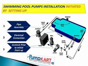 Plumbing Diagram For Pool  Swimming Pool Pumps Installation Initiated By Setting Up To Pool Pump
