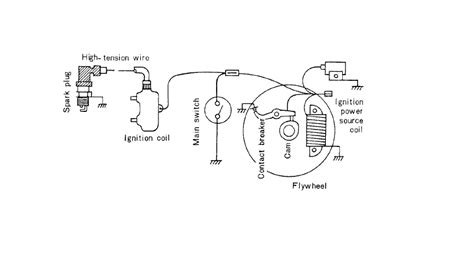 car wiring external coil wiring diagram 94 related