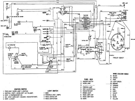 Kubota Tractor Electrical Wiring Diagrams Forums