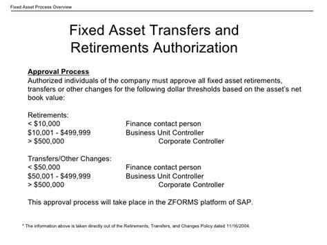 Fixed Asset Linkned In