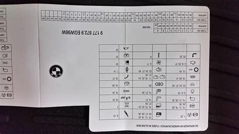 2002 Bmw 530i Fuse Box Diagram by 2000 Bmw Fuse Diagram Wiring Library