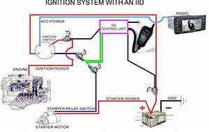 Wiring Diagram For Interlock