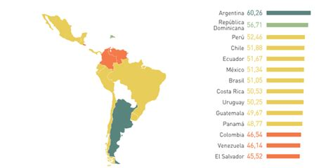 Which Spanish Speaking Countries In South America Speak
