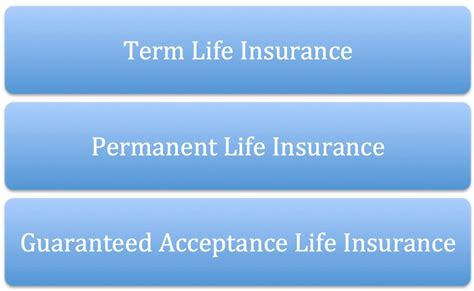 Aarp Term Life Insurance Quotes Wallpapers And Photos. Balanced Hormones And Health. Cheap Online Colleges That Accept Financial Aid. Apostille In California Tele Support Helpdesk. Accounting Career Objective 4 Door Ford F150. Las Vegas Cosmetology Schools. Online Degree In Chemistry Apple Stock Photo. Keystone Foods Gadsden Al Thin Client Vs Pc. Calculating Student Loan Interest