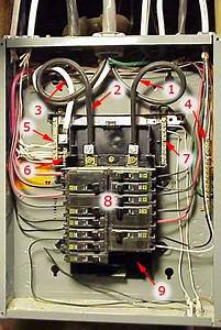 Electric Work  Electrical Panel Projects  Installing A