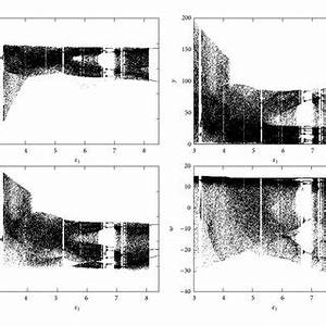 (PDF) Theoretical Analysis and Adaptive Synchronization of ...