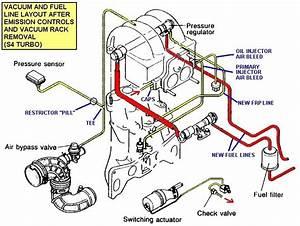 Vacuum Hose Diagram For 1987 Mazda Rx-7 Turbo Ii  - Rx7club Com