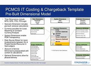 the bill for it it service costing showbacks With it service cost model template