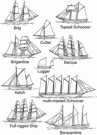 Rigging Diagram Types Rig Ships Sails Rigs