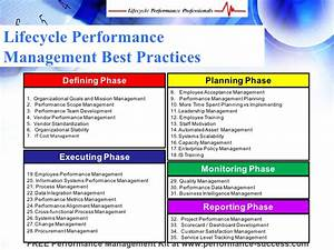 The Concepts And Principles Of Lifecycle Performance