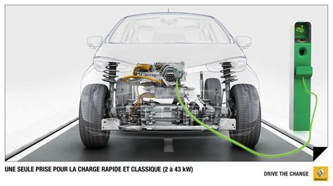 Lade Elettriche by Renault Zoe Cham 228 Ladesystem Elektroauto