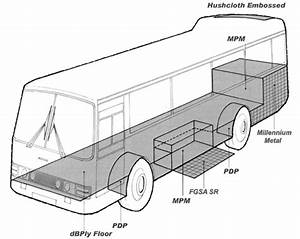 American Acoustical Products For Buses  Coaches And Trains