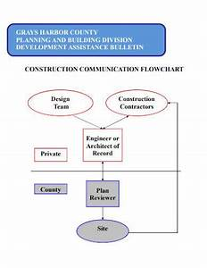 Free 14 Construction Flow Chart Samples In Pdf Ms Word