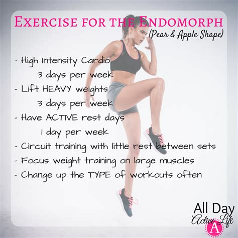 Complete Workout Guide For Pear Shape And Apple Shape