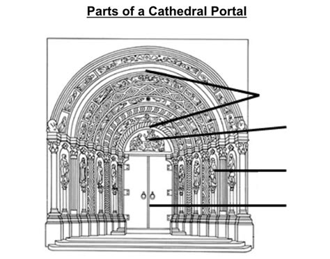 parts of a cathedral portal hum